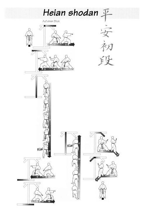 Kata karate shotokan heian shodan