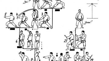 dessin kata karate shotokan