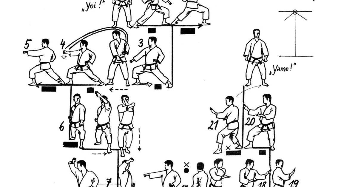 Dessins kata karaté shotokan à télécharger